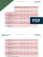 AMESOL Historial Proyectos 2014