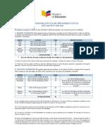Cronograma Escolar Costa 2015-2016 EDUCACIÓN