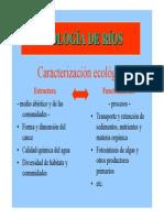 3. Rios