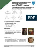 La Composición Simétrica y Asimétrica Clases