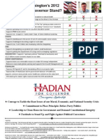 Compare & Contrast Governor Candidates Shahram Hadian