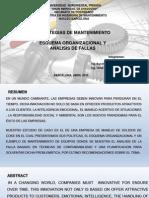 Esquema Organizacional Estrategias de Mantenimiento Ugma Abril2015