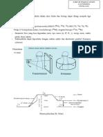 Produksi Radionuklida