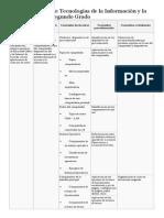 Malla Curricular de Tecnologías de La Información y La Comunicación Segundo Basico