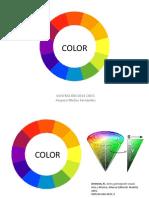 Apuntes de la teoria del color