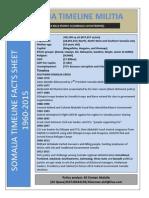 Somalia Political Affairs and Timeline