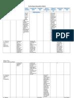 technology integration matrix for media learning