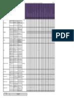 Matriz Requisitos ISO 9001 vs Procesos3