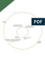 circulo concentrico