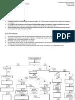 FSV II Evaluacion 4