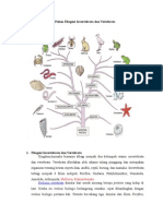 Pohon Filogeni Invertebrata dan Vertebrata.docx