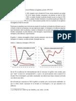 Argentina Inflación y Desempleo