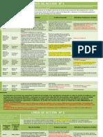 Modelo Regional Desnutricion Cronica Infantil