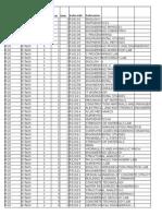 Subject Codes R10 Regulation JNTUK
