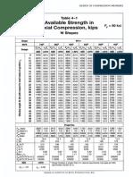 Tabel KL Baja LRFD