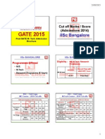 Post GATE-M. Tech. Admission Manual_2015_File (1)