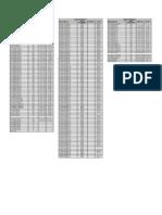 FR65(Instrumentation) Initial Report