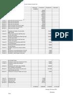 Kas Keuangan Anak Yatim Dan Dhuafa Bulan Maret 2015