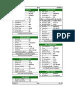 PA44 2 Checklist