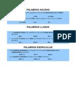 PALABRAS AGUDAS, Llanas y Esdrújulas