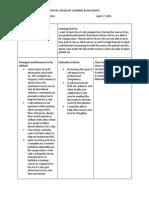 learning plan for rpn