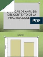 graficas de analisis  contexto practica docente