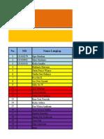 Daftar Nama Pengurus Inti Ekstrakurikuler 2014-2015