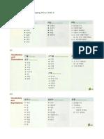 Coreano1_vocabulary_Sogang.doc