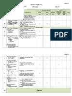 EDU3093 Skema TLO.doc