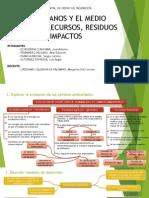 Imp Amb 02 - Los Humanos y El M.a. Recursos, Residuos e Impactos (1)
