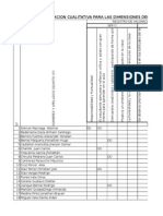Ficha de Evaluacion 5to - Ser Decidir