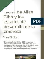 Teoría de Alan Gibbs - Desarrollo Empresarial (2)