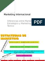 Presentación-MK-INTERN