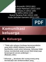 Komunikasi keluarga.pptx