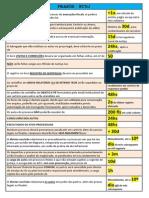 Administrativo - Prazos - Normas Corregedoria