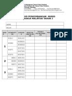 Rekod Perkembaangan Individu Baru (FPM)