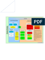 KMJ Property Chart
