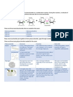 Biochemistry Revision
