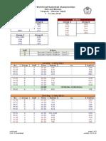 2015-wdbc-games-schedules-2015-02-04