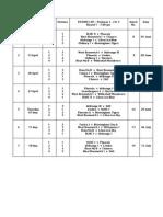fixtures 2015