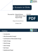 Renewable Energy Scenario
