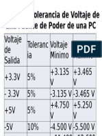 Tolerancias de Voltaje de la Fuente de Poder de una PC.pptx