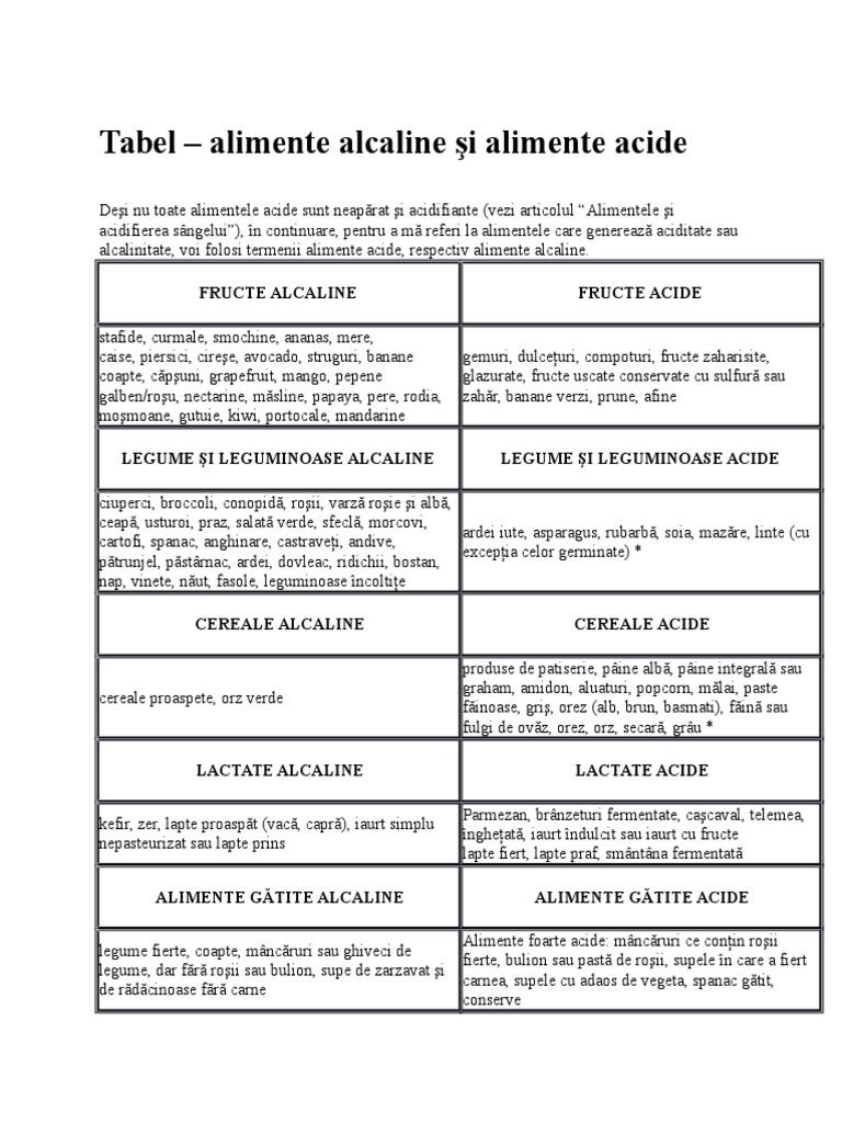 alimente alcaline si acide tabel
