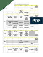 Cronograma de Evaluacion usmp 2015