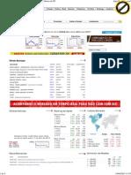 Bovespa e BM&F - Cotações Gratis Da Bolsa de Valores de SP