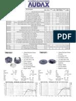 Audax Catalog