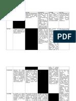 Matriz de Dimensiones Ambientales