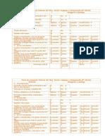 Pauta de Evaluación Informe Del Libro