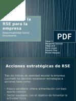El Éxito de La RSE Para La Empresa