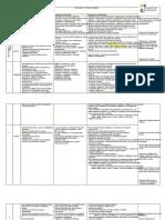 Planificacion Lengua 5º 220